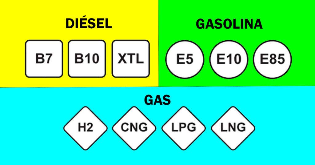 nueva nomenclatura gasolina